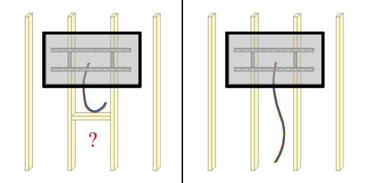 how can stud interfere with HDTV bracket mounting and wires